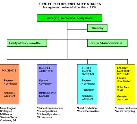 Organizational resilience: Towards a theory and research